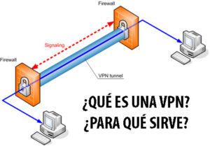 Como funciona y para que sirve una vpn